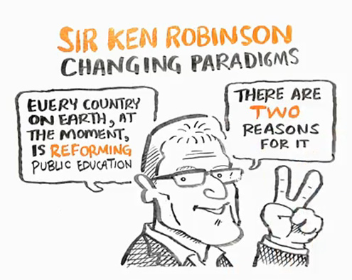 Changing Education Paradigms - Sir Ken Robinson
